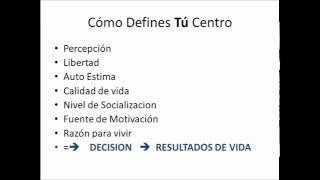 Cual es el Centro de Tu Mundo ? Video Introductorio en Español