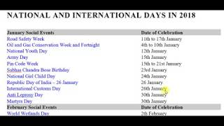 Important days From January to June Celebrated in India