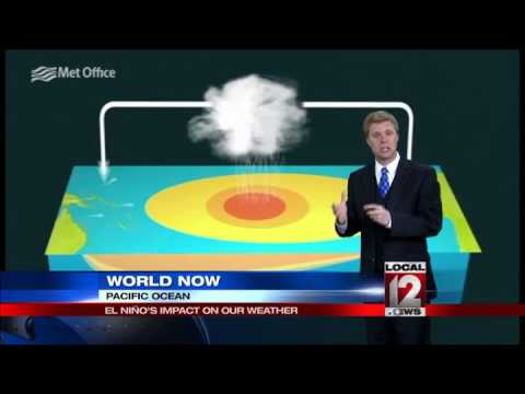 El Nino's impact the world's weather