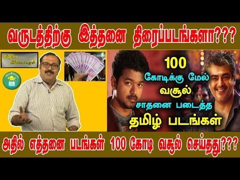 Cinema Vyabaram | Cable Sankar | EP 1| Is 100 Cr Possible in Tamil Cinema?