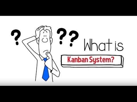 What is Kanban System - YouTube