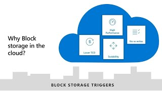 Ultra Disk: Race into the future with fastest disk storage in the cloud   BRK3167
