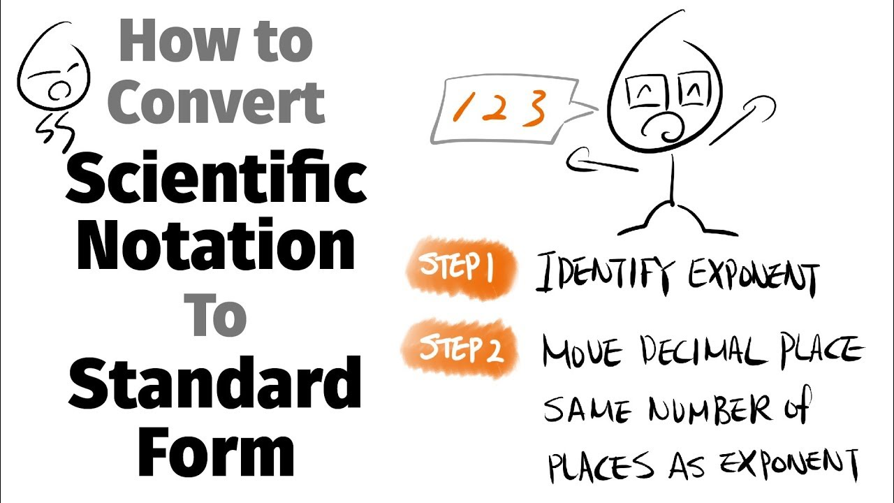 How To Convert Scientific Notation To Standard Form Youtube