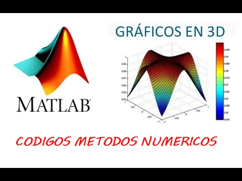 Graficos 3d en matlab youtube for Grafica 3d gratis