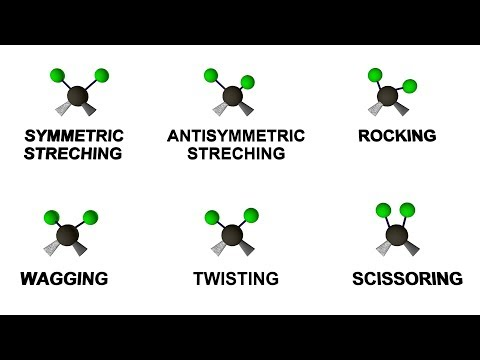 3D Animation of Vibrations in Infrared Spectroscopy for Download | Royalty Free Content