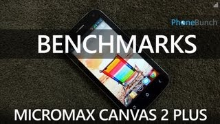 Micromax A110Q Canvas 2 Plus Benchmarks