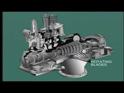 Steam power and Co Generation 3 (Steam Turbine Construction)