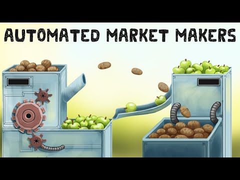What is an Automated Market Maker? (Liquidity Pool Algorithm)