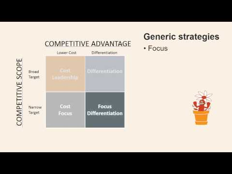 barclays porters generic strategies Competetive startegies adopted by multinational banks  competetive startegies adopted by multinational  in creating porters generic strategies by.