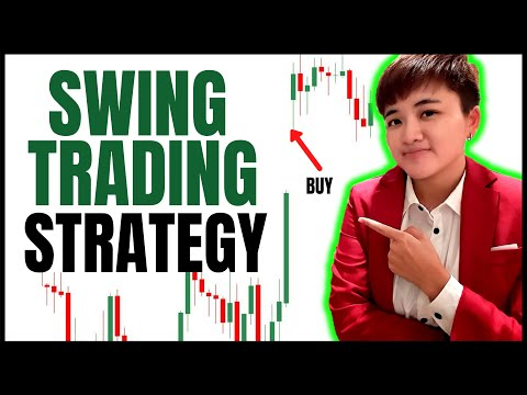 How to Trade Market Gaps (Swing Trading Strategy)