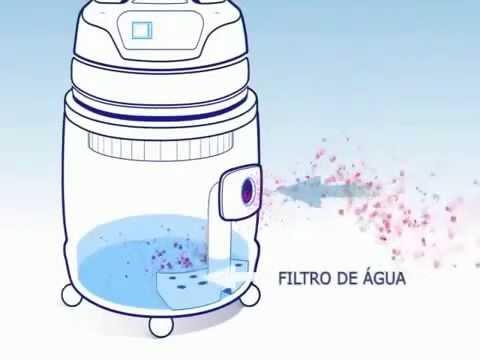 Aspirador filtro agua aspiramax uruguay youtube - Aspiradoras de agua ...