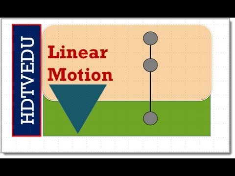 HDTVEDU.COM 2.06 | Linear Motion | Physics Lecture ...