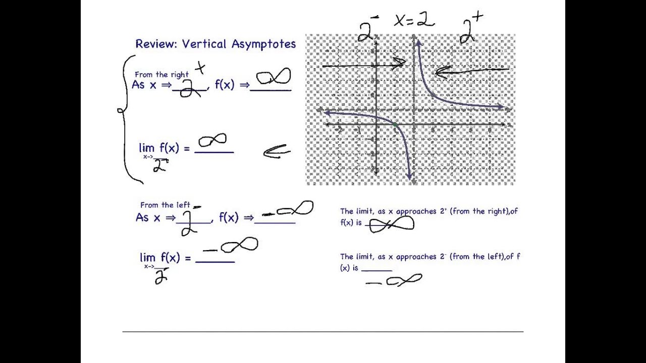 6 5 rational asymptotes and limit notation youtube 6 5 rational asymptotes and limit notation ccuart Choice Image