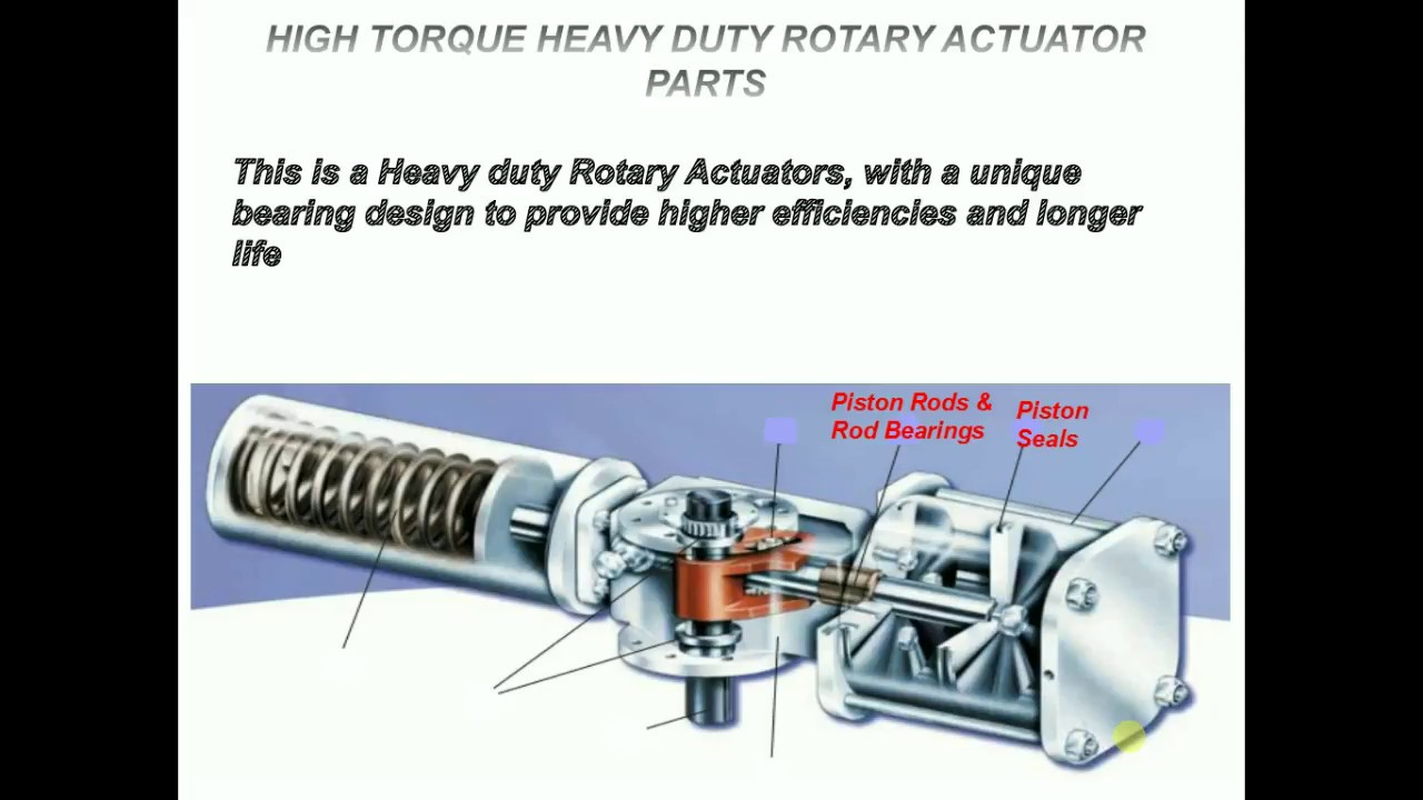 Explanation Of Rotary Valve Actuator Parts