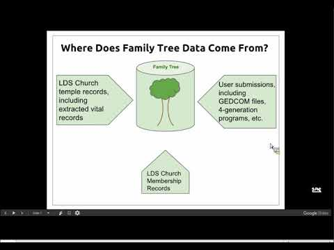 Duplicates in Family Tree Part 1: Why They're There and How to Find Them - Kathryn Grant