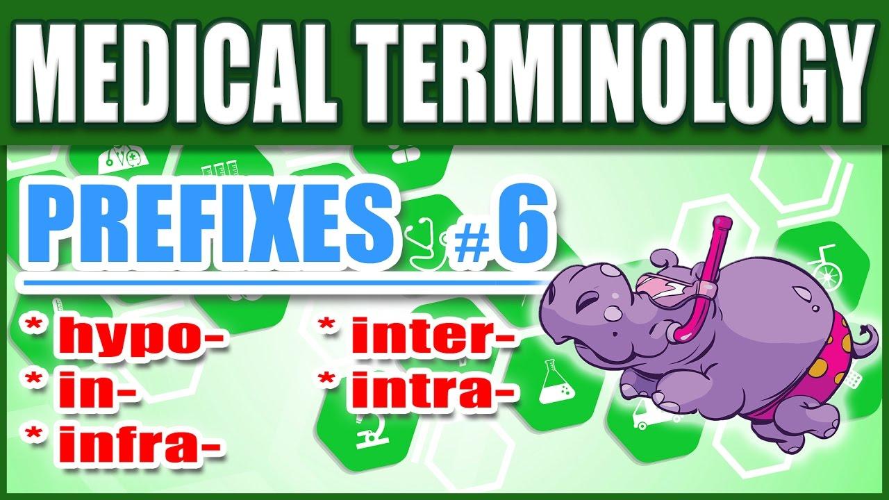 🏥 Medical Terminology Prefixes 6 | Memorize Nursing Biology Words ...