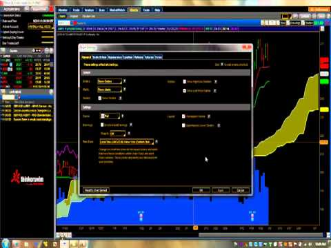How to Setup the Ichimoku Indicator for thinkorswim