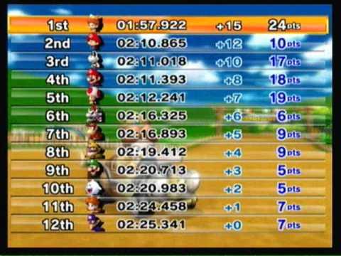Mario Kart Wii - 50cc Mushroom Cup Grand Prix [3 star rank]