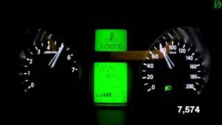 Datsun Mi-Do Acceleration 0-100 km/h