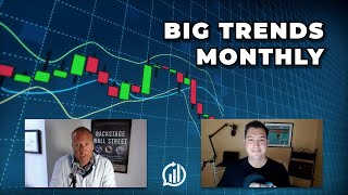 Everything's Breaking Out To The Upside EXCEPT The US Dollar: Big Trends Monthly