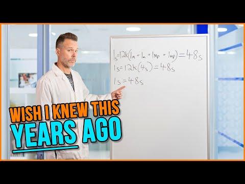 I Wish I Had This Simple Formula Years Ago!
