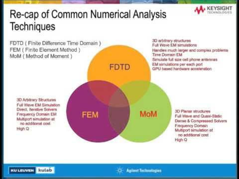 EMI/EMC Analysis for High-Speed Digital Design