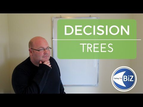 A level Business Revision - Decision Trees