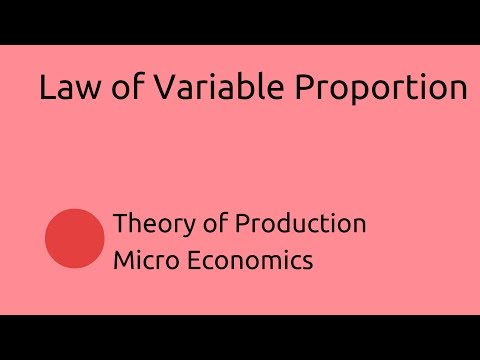 Law of Variable Proportion | Production | CA CPT | CS & CMA Foundation | Class 11 | Class 12