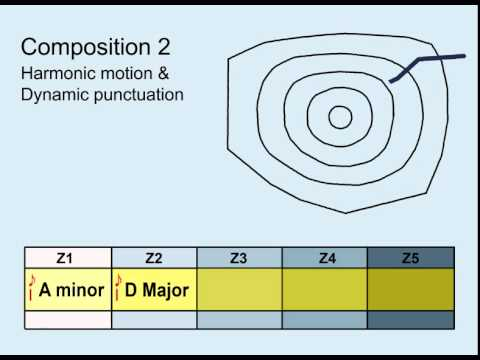 Music Walk Composition 2 - Harmonic Motion and Dynamic Accents