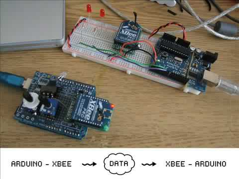 Tutorial: Arduino and XBee Communication