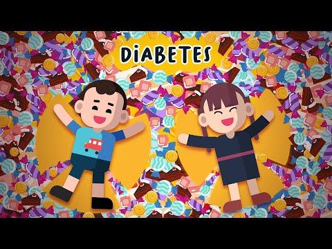 Diabetes - Bagaimana Kita Bisa Mencegahnya?