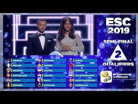 EUROVISION 2019 - Semifinal 2 Qualifiers (of 100000+ app users)