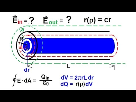 Physics - Gauss' Law (2 of 4) Variable Charge Distribution: Cylinder