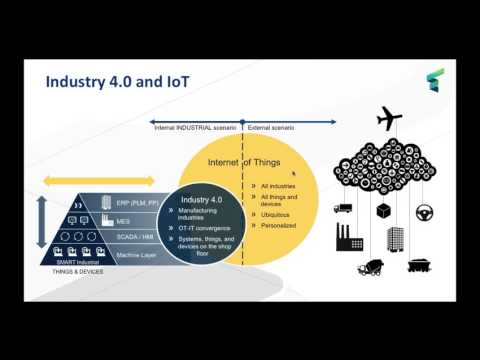 Making Smart Manufacturing a Reality with SAP S/4 HANA
