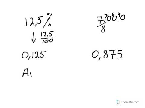 Year 7, 8, 9 how to calculate the average of a percentage