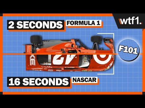 Pitstop Comparisons: F1 vs. Formula E vs. IndyCar vs. NASCAR vs. Endurance Racing
