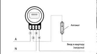 Монтаж электросчетчиков -- этапы и порядок работ(, 2014-02-27T02:44:37.000Z)