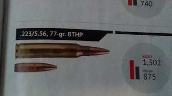 Ballistics chart of 7.62 x 39, .223/5.56, and .308/7.62x51