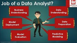 Part 2 | Data Analytics for Beginners | Analytics Lifecycle