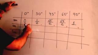Angulos funciones trigonometricas Matematicas 4º ESO Academia Usero Estepona