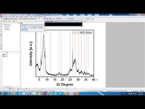 Baseline, FWHM For Multiple Peaks In XRD Spectrum By Origin