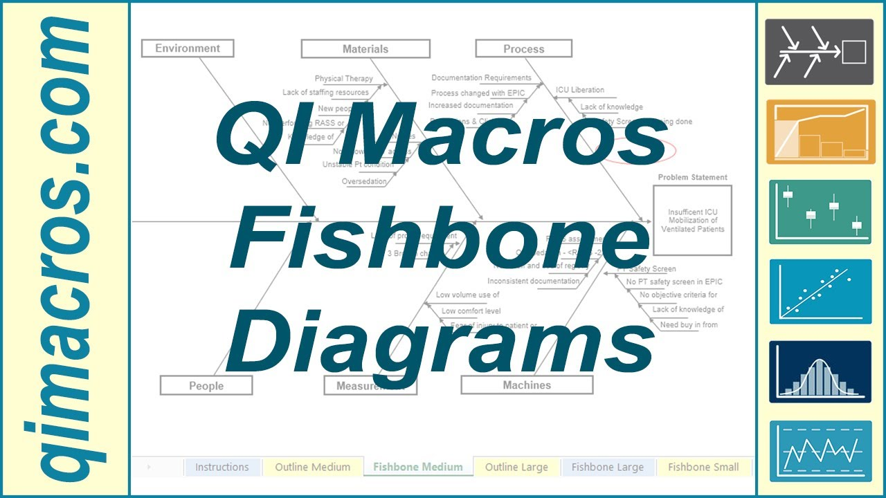 Why Diagram Template Jeep Stereo Wiring Ishikawa Fishbone In Excel To Perform Root Cause Analysis - Youtube