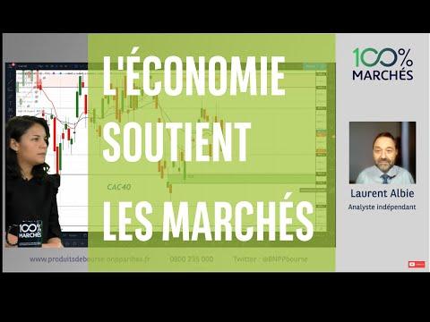 L'économie soutient les marchés - 100% Marchés Daily - 15 Avril 2021