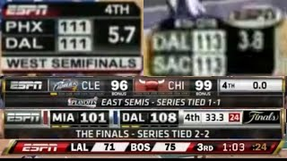 Evolution of NBA Scoreboards | Part 1 - NBA on ESPN