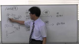 活動基準原価計算2(工原)