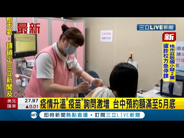 #iNEWS最新 疫情升溫...疫苗施打詢問度
