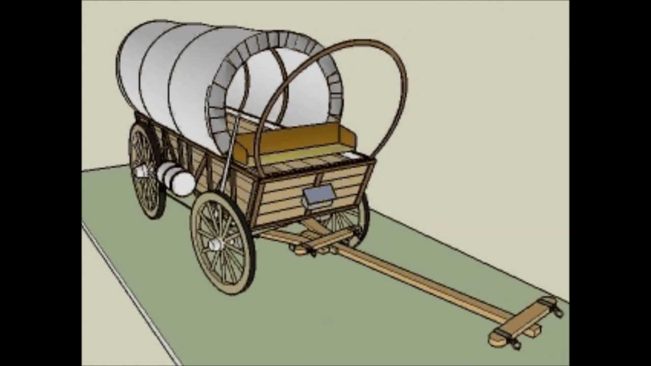 Covered Wagon Youtube