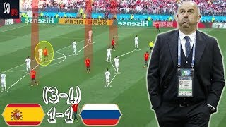 How Did Russia Knock Spain Out Of The World Cup? Tactical Analysis