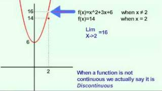 Defining a Continuous Function - Calculus