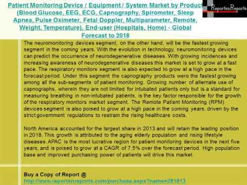 patient monitoring devices market products